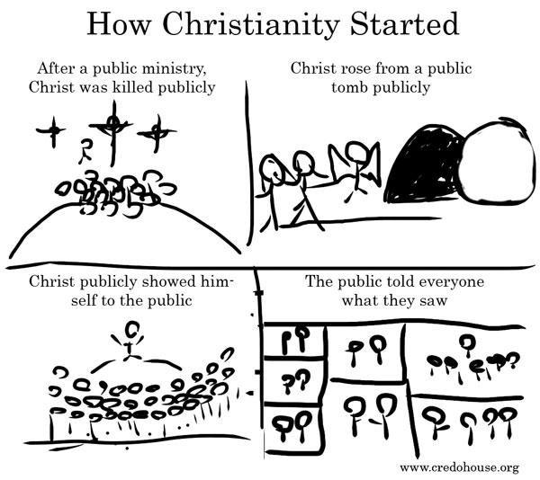 How-Christianity-Started-final